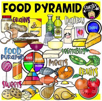 Food Pyramid Clip Art Bundle {Educlips Clipart}