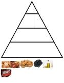Food Pyramid File Folder activity