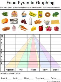 Food Pyramid Worksheets Teaching Resources Teachers Pay Teachers