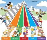 Food Pyramid Lesson (smart board)