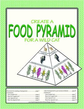 Food Pyramid Model for a Wild Cat