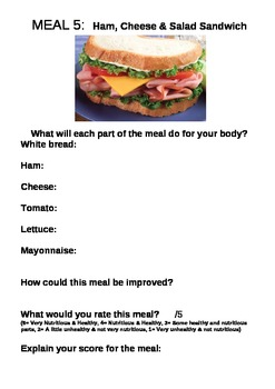 Food Report Cards- Analysing Meals