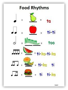 Food Rhythms