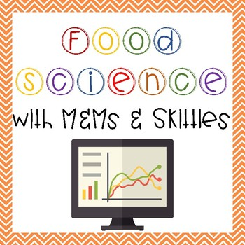 Food Science with Candy