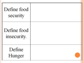 Food Security, Hunger, and Third World Countries