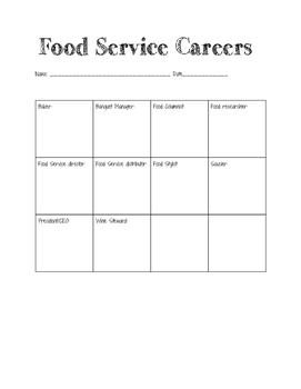 Food Service Careers