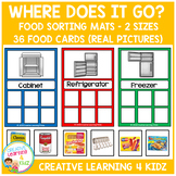 Where Does It Go? Food Sorting Mats