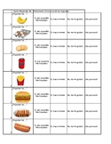 Food Speaking Chart (Questions and Answers)