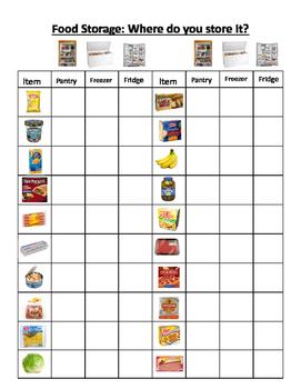 Food Storage Worksheet