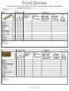 OT, SP/L -Food Survey: Oral Dysfunction, Sensitivity, Food