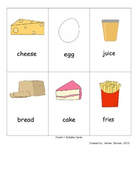Food Syllable Sort (1 & 2 syllable words)