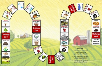 Food System Board Game