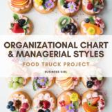 Food Truck Organizational Chart