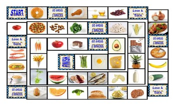 Food Types Board Game