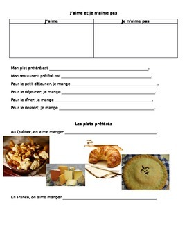 Food Unit Activity for Core French