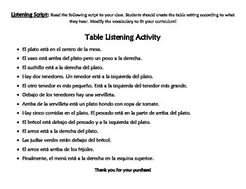 Food Unit/Prepositions Listening Activity