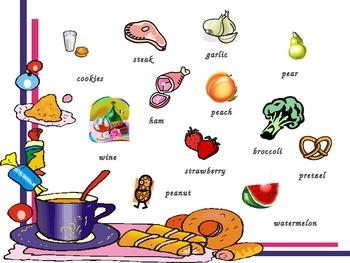 Food Vocabulary Powerpoint ESOL/ELL Beginner