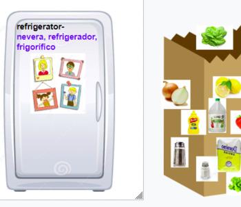 Food Vocabulary in Fridge/ El frigorífico/ nevera/ refrigerador