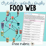 Food Web Assignment Rubric - FREEBIE!