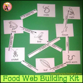 Food Chains and Food Web Building Kit