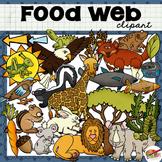 Food Web Clip Art