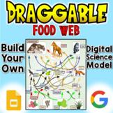 Food Web - Digital Draggable Science Model