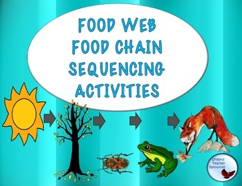 Food Chain Sequencing Great for Gen ED SPED ESL