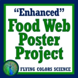 """Enhanced"" Food Web Poster Project   NGSS MS-LS2-3  MS-LS2-4"