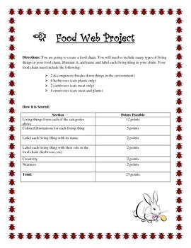 Food Web Project