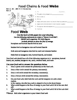 Food Web Review and Drawing assignment