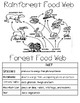 Food Web Activities - fourth and fifth grade science