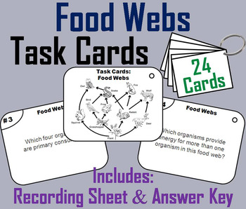 Food Web Task Cards/ Food Chain Task Cards