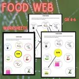 Food Web NO Prep Worksheet (Distance Learning)