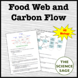 Food Web and Carbon Flow
