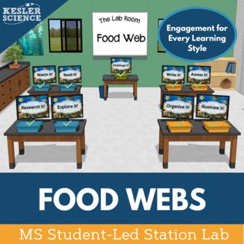 Food Webs Student-Led Station Lab