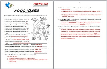 Food Webs - Review Worksheet {Editable}