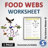 Food Webs Worksheet