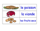 Food and Drink in French Flash Cards