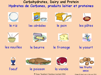 Food and Drink in French Posters / Slides