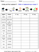 Food and Drink in French Spelling Worksheets