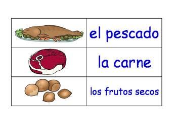 Food and Drink in Spanish Flash Cards