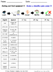 Food and Drink in Spanish Spelling Worksheets