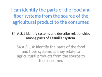 Food and Fiber Systems