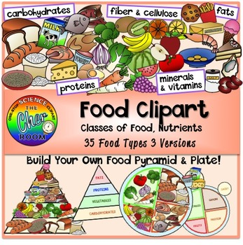 Food Clipart (Food Pyramid, Nutrition)