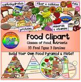 Food Clipart (Food Pyramid, Nutrition)