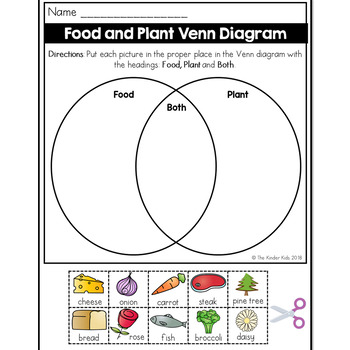 food and plant venn diagram worksheet by the kinder kids tpt. Black Bedroom Furniture Sets. Home Design Ideas
