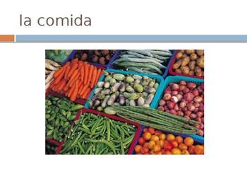 Food and Restaurant Vocabulary