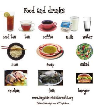 Food and drinks BINGO GAME