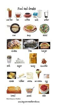 Food and drinks flash card (ESL A1)