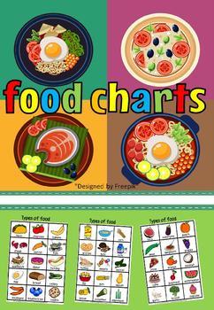 Food charts(USA version)(free Feedback challenge)